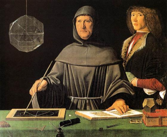 Pacioli Euclid Measurement